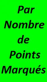 Classement points marques