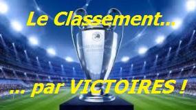 Classement victoires