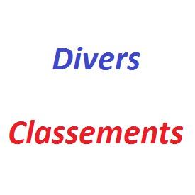 Classements 1