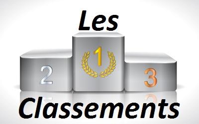 Classements 2