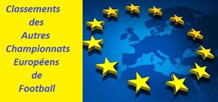 Classements europeens 1