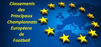 Classements europeens 2