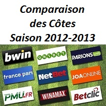Comparateur de cotes 2012 2013