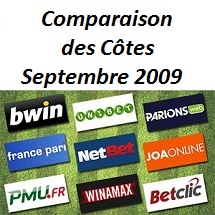 Comparateur de cotes septembre 2009