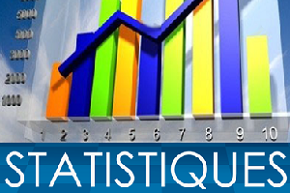 Statistiques 1